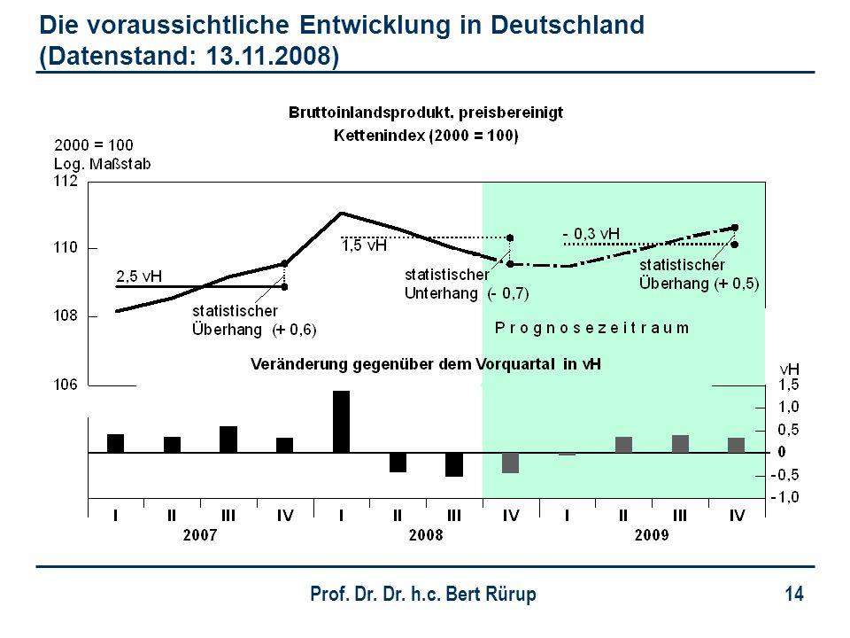 Die voraussichtliche Entwicklung in Deutschland (Datenstand: 13. 11