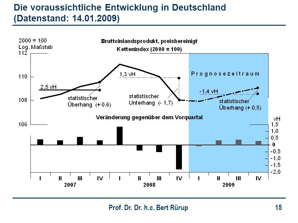 Die voraussichtliche Entwicklung in Deutschland (Datenstand: 14. 01