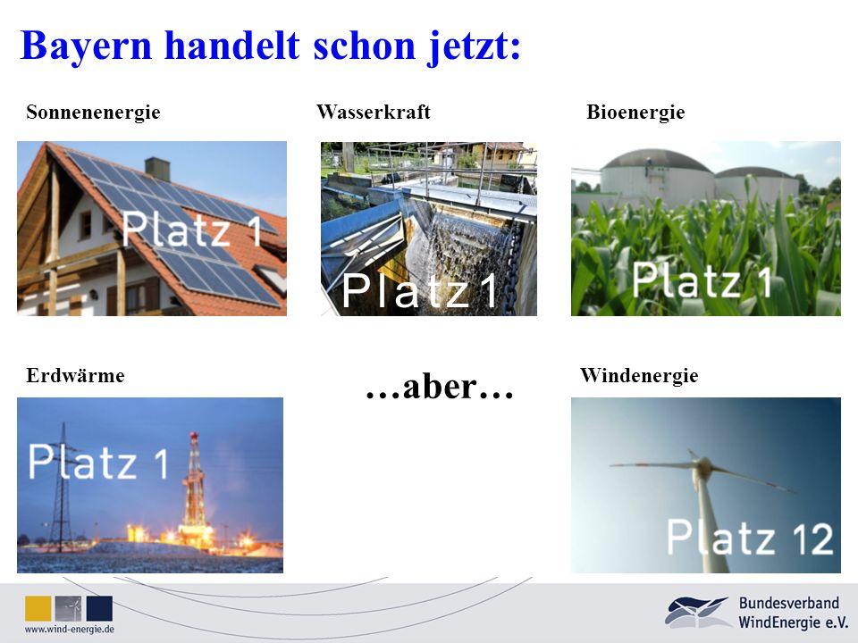 P l a t z 1 Bayern handelt schon jetzt: …aber… Sonnenenergie