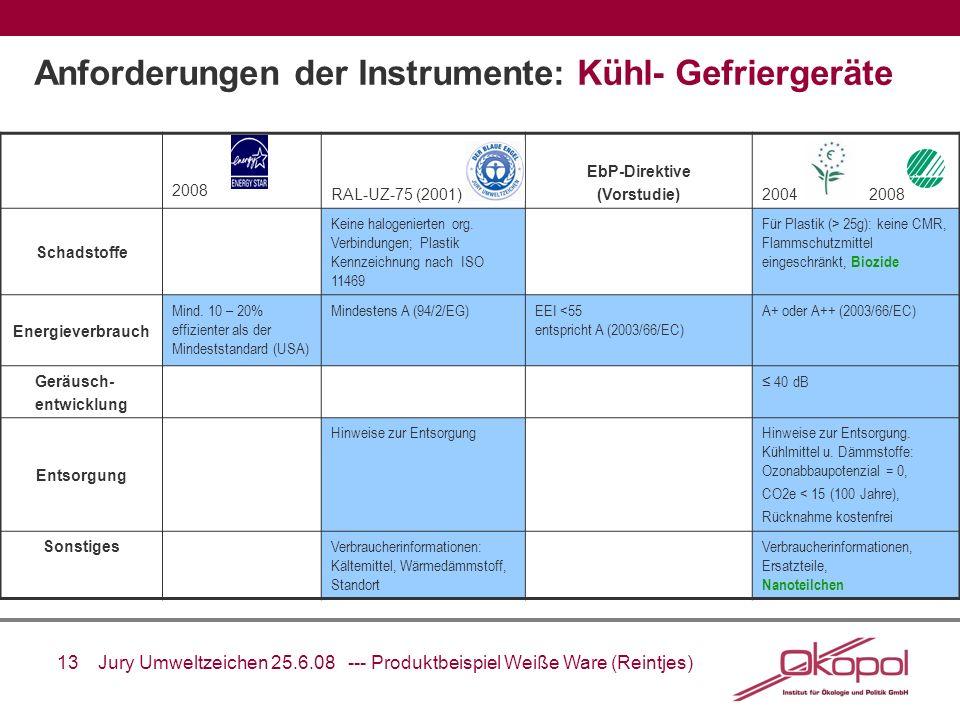 Anforderungen der Instrumente: Kühl- Gefriergeräte