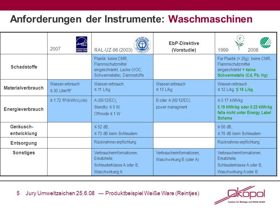 Anforderungen der Instrumente: Waschmaschinen