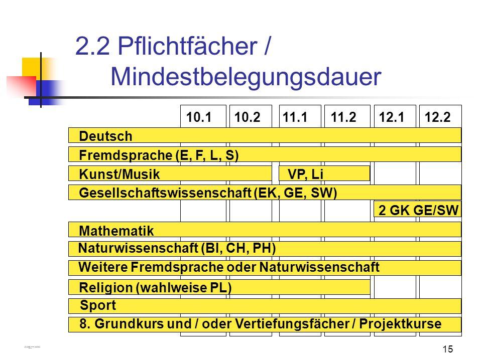 2.2 Pflichtfächer / Mindestbelegungsdauer