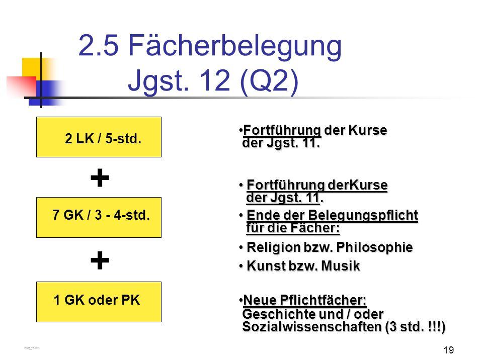 2.5 Fächerbelegung Jgst. 12 (Q2)