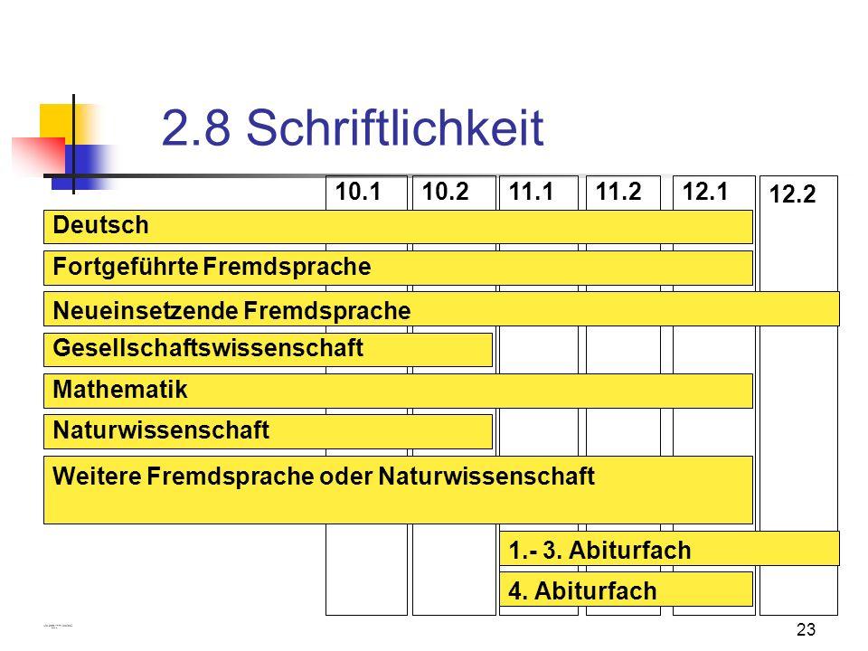 2.8 Schriftlichkeit 10.1 10.2 11.1 11.2 12.1 12.2 Deutsch