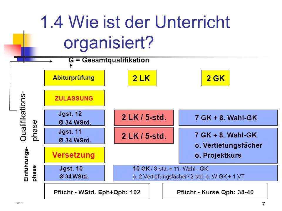 1.4 Wie ist der Unterricht organisiert