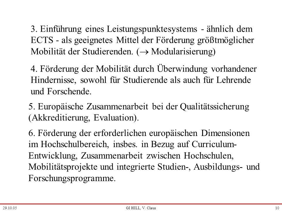3. Einführung eines Leistungspunktesystems - ähnlich dem ECTS - als geeignetes Mittel der Förderung größtmöglicher Mobilität der Studierenden. ( Modularisierung)