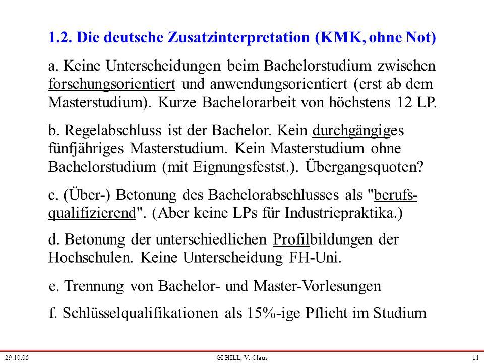 1.2. Die deutsche Zusatzinterpretation (KMK, ohne Not)