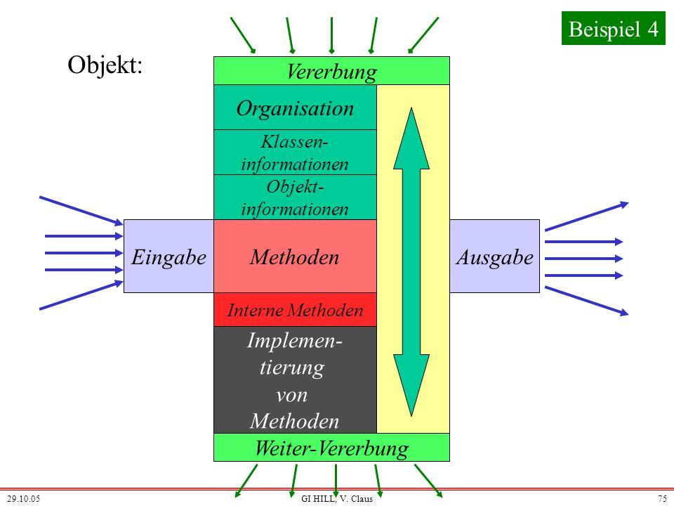 Objekt: Beispiel 4 Vererbung Organisation Eingabe Methoden Ausgabe
