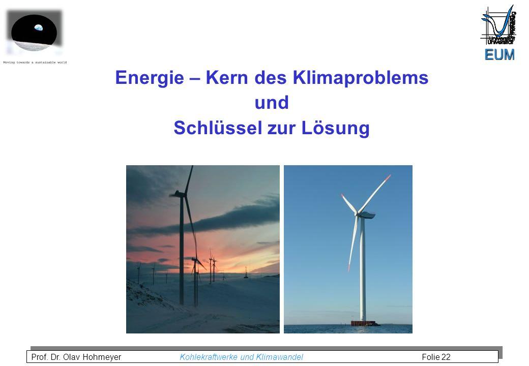 Energie – Kern des Klimaproblems