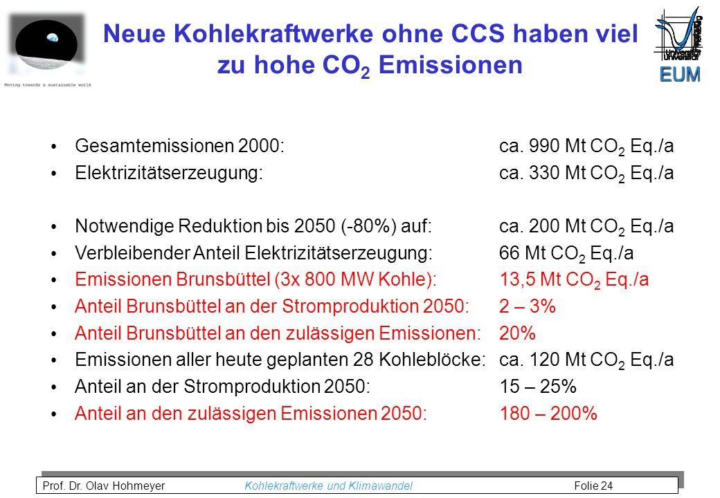 Neue Kohlekraftwerke ohne CCS haben viel zu hohe CO2 Emissionen