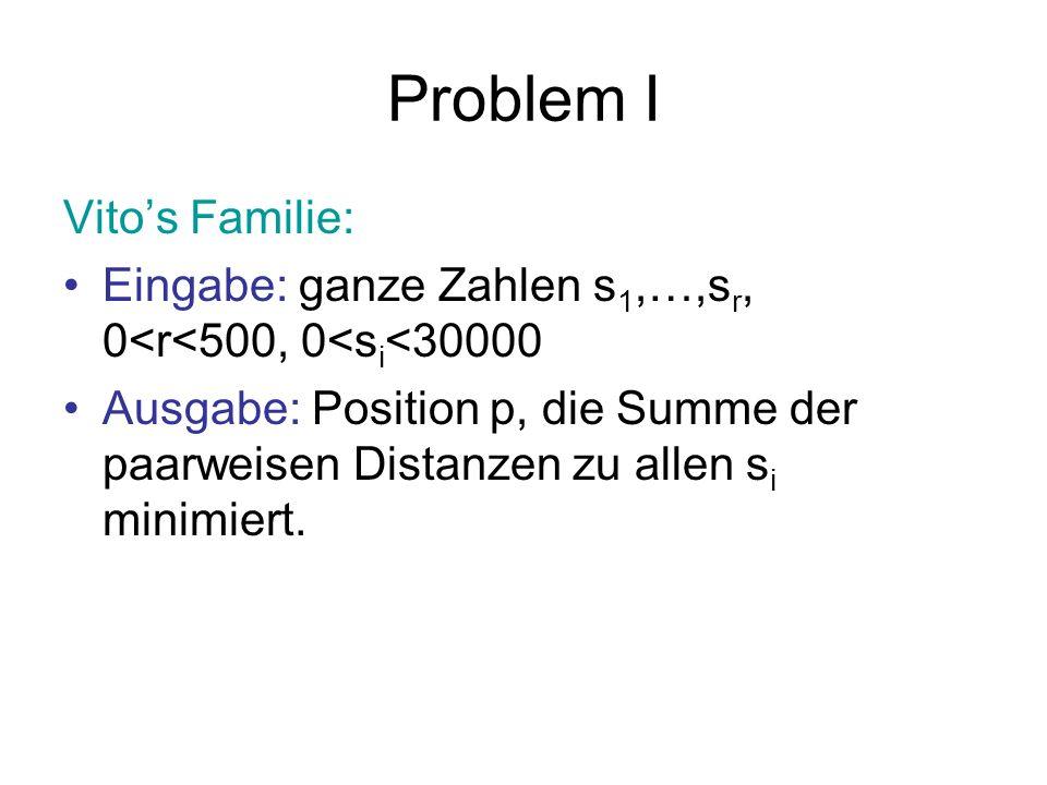 Problem I Vito's Familie:
