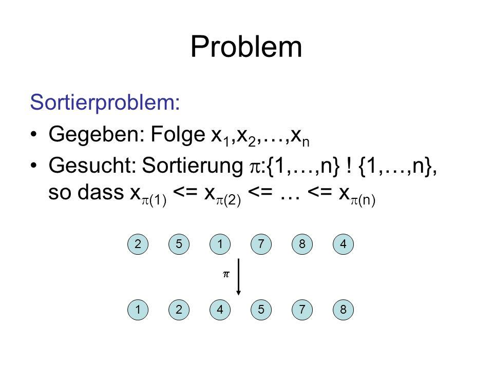 Problem Sortierproblem: Gegeben: Folge x1,x2,…,xn