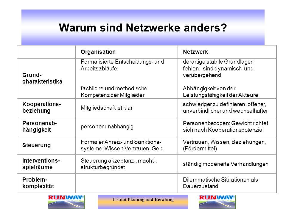 Warum sind Netzwerke anders