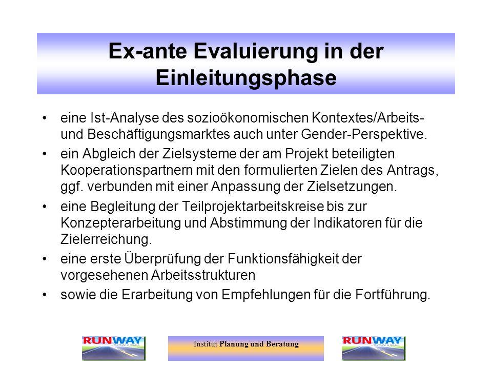 Ex-ante Evaluierung in der Einleitungsphase