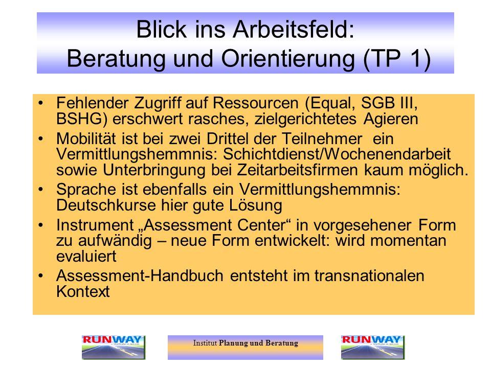 Blick ins Arbeitsfeld: Beratung und Orientierung (TP 1)