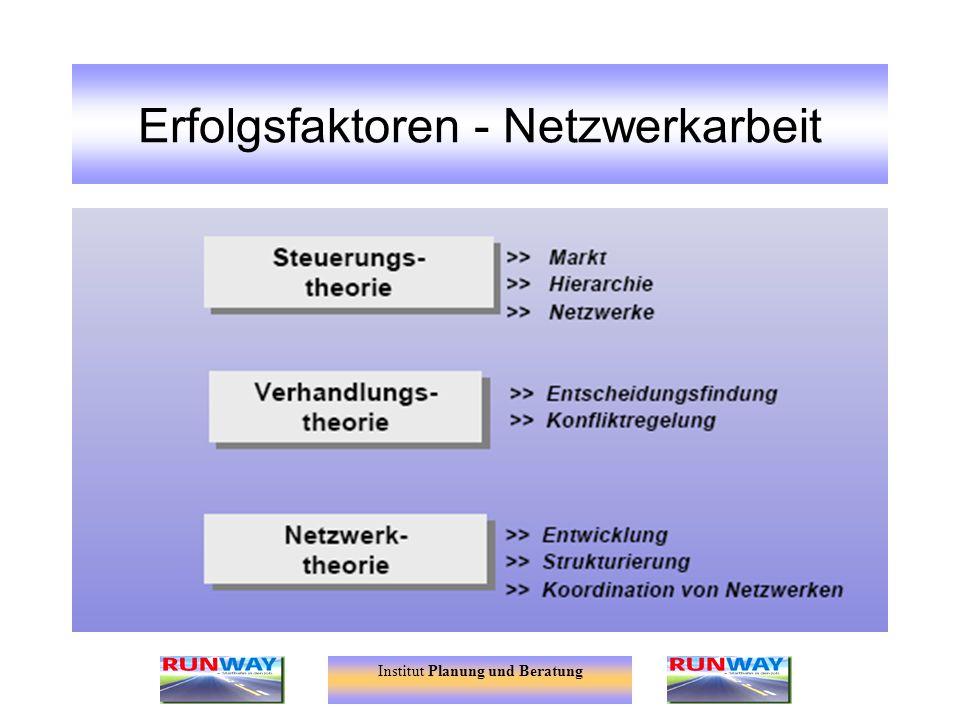 Erfolgsfaktoren - Netzwerkarbeit