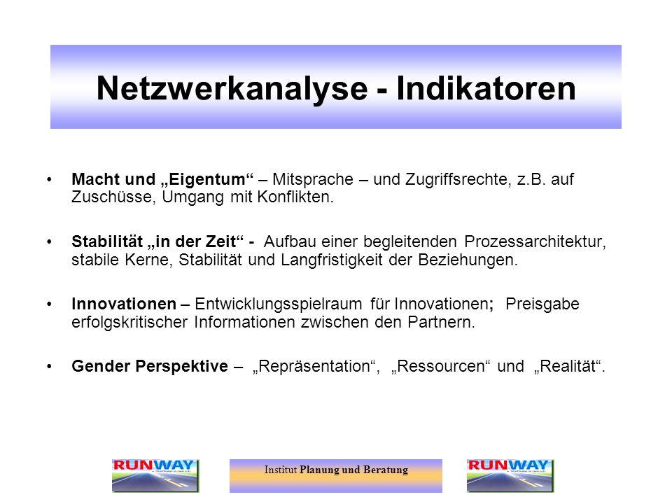 Netzwerkanalyse - Indikatoren