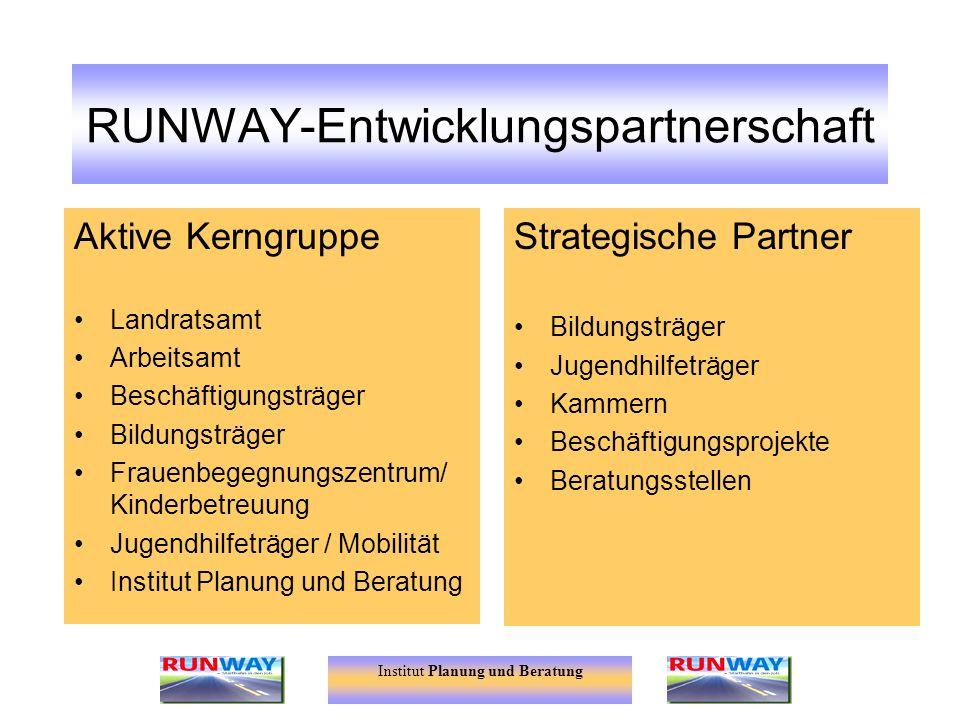 RUNWAY-Entwicklungspartnerschaft