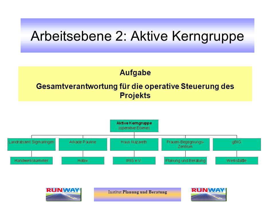 Arbeitsebene 2: Aktive Kerngruppe