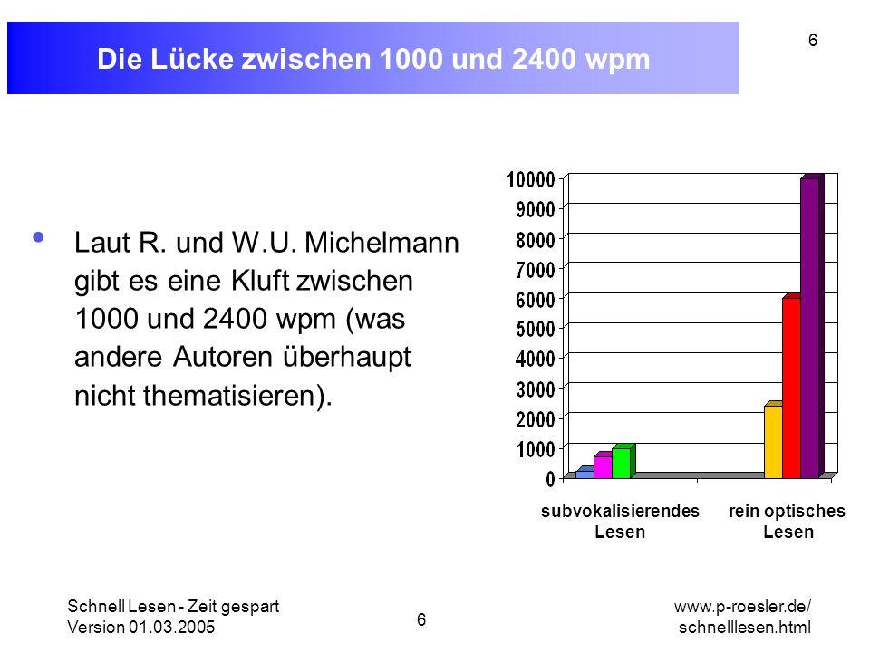Die Lücke zwischen 1000 und 2400 wpm