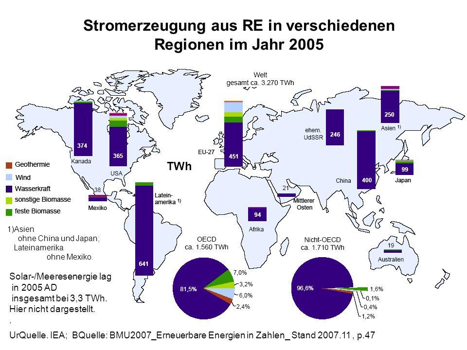 Stromerzeugung aus RE in verschiedenen Regionen im Jahr 2005