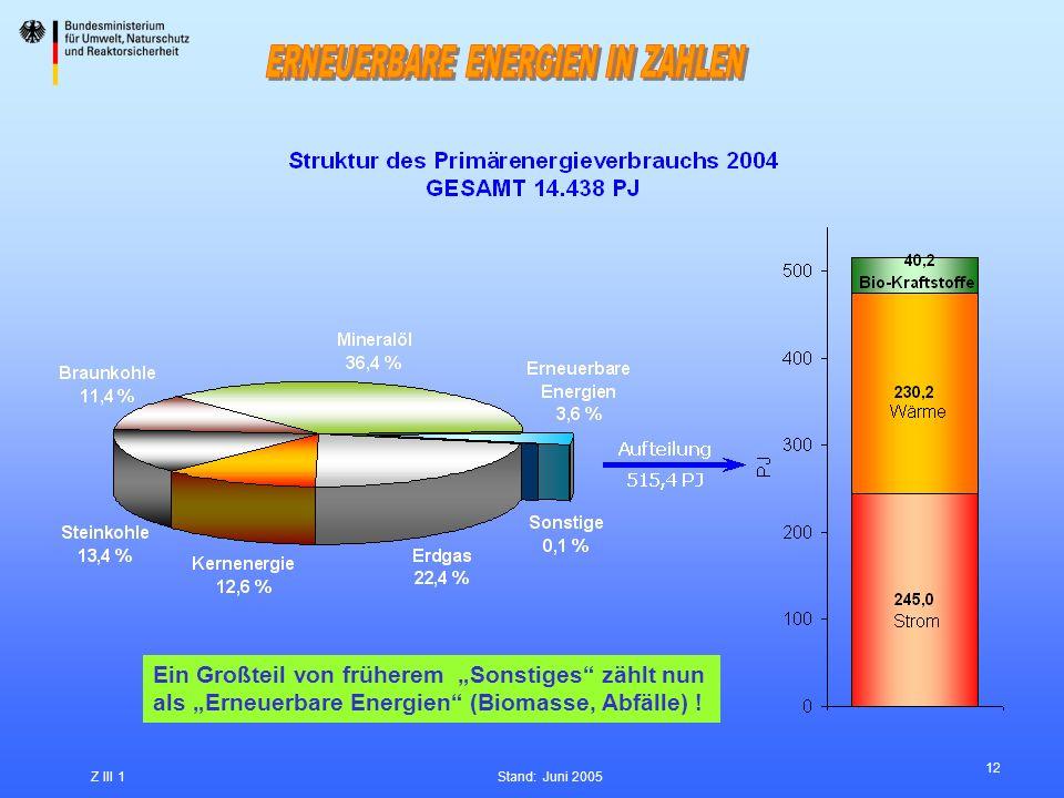 """Ein Großteil von früherem """"Sonstiges zählt nun als """"Erneuerbare Energien (Biomasse, Abfälle) !"""