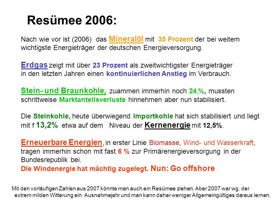 Resümee 2006:Nach wie vor ist (2006) das Mineralöl mit 35 Prozent der bei weitem. wichtigste Energieträger der deutschen Energieversorgung.