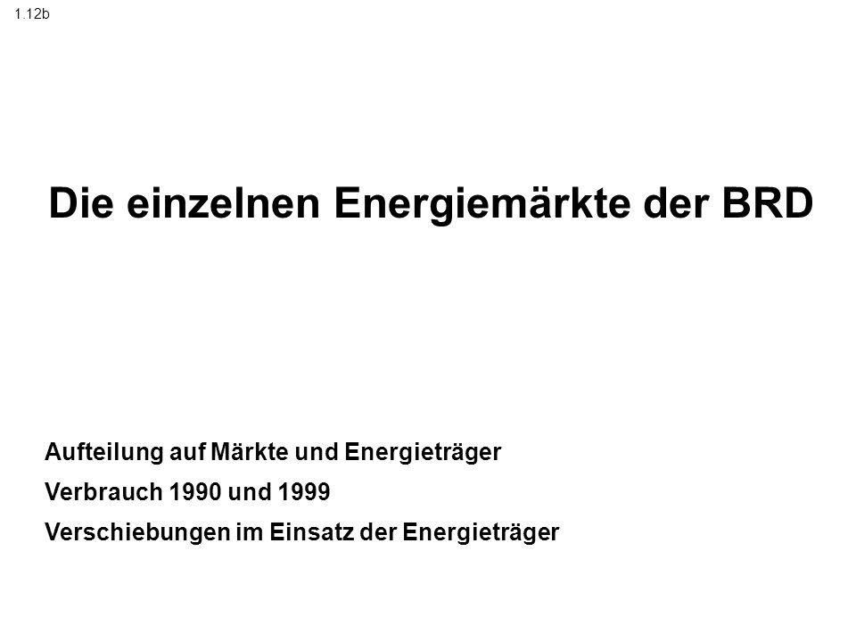 Die einzelnen Energiemärkte der BRD