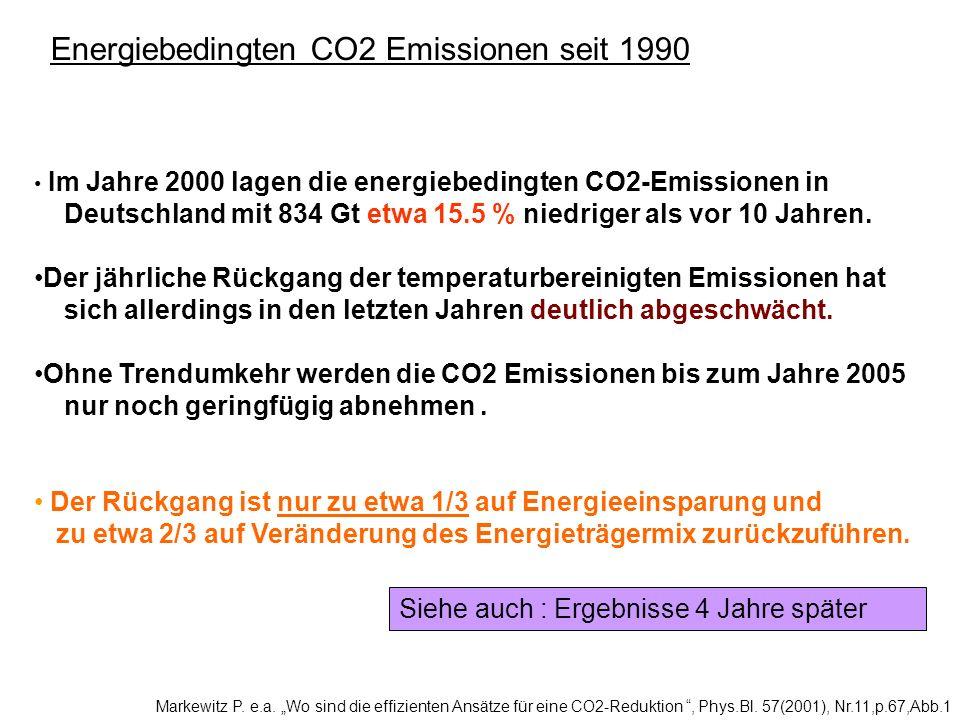 Energiebedingten CO2 Emissionen seit 1990