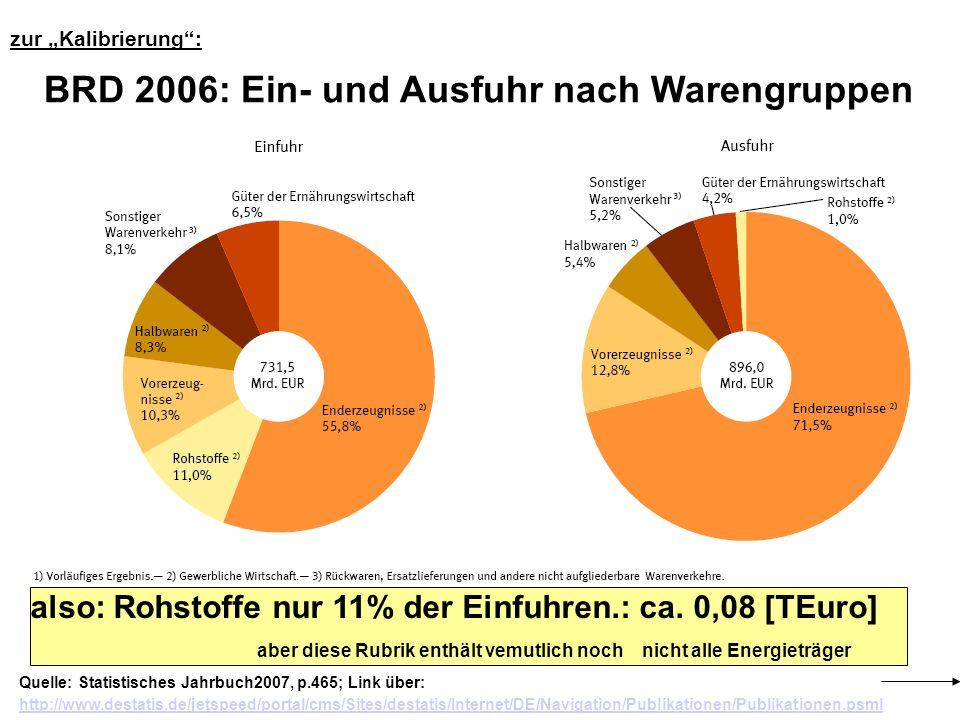BRD 2006: Ein- und Ausfuhr nach Warengruppen