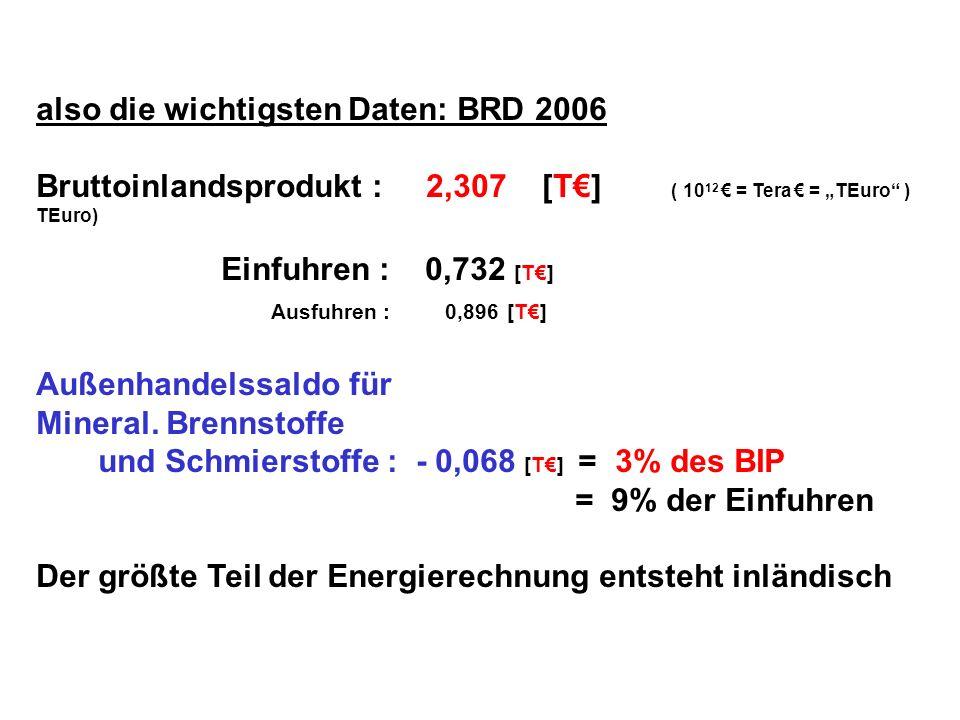 also die wichtigsten Daten: BRD 2006
