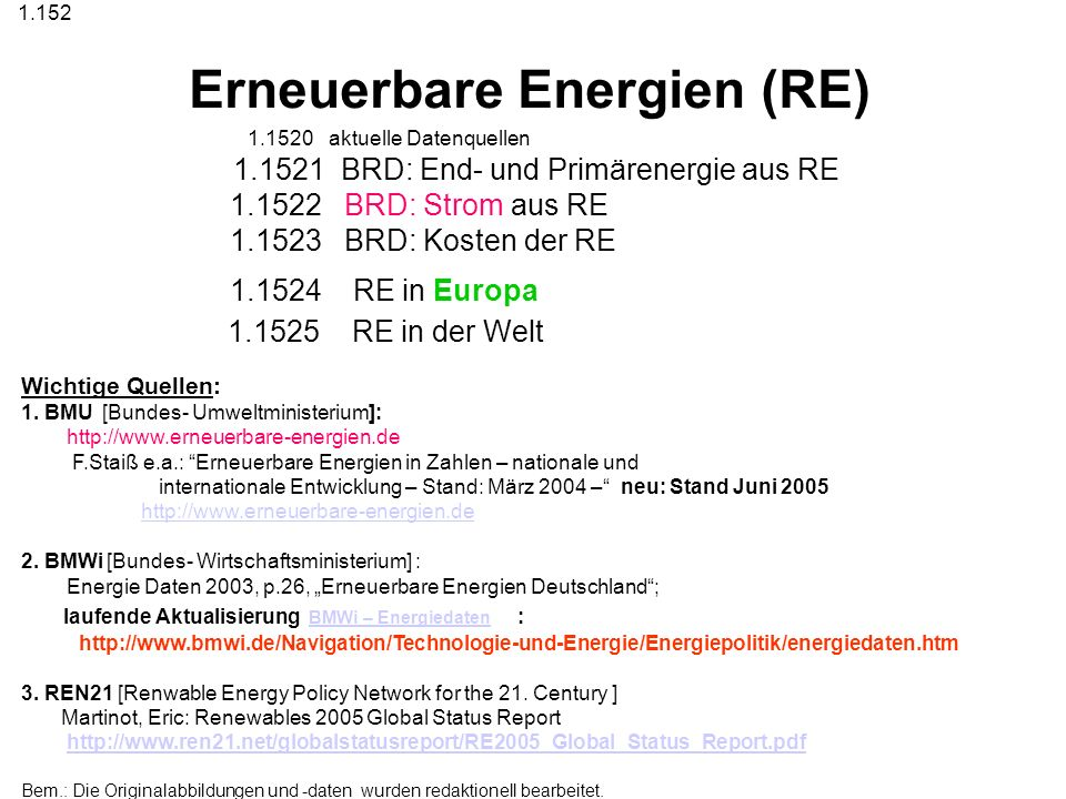 Erneuerbare Energien (RE)