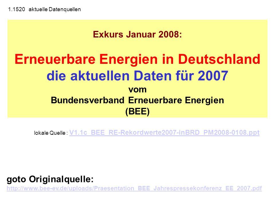 Erneuerbare Energien in Deutschland die aktuellen Daten für 2007