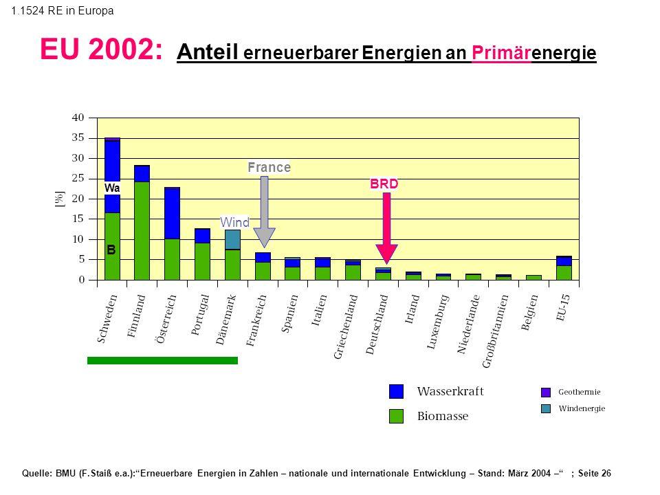 EU 2002: Anteil erneuerbarer Energien an Primärenergie