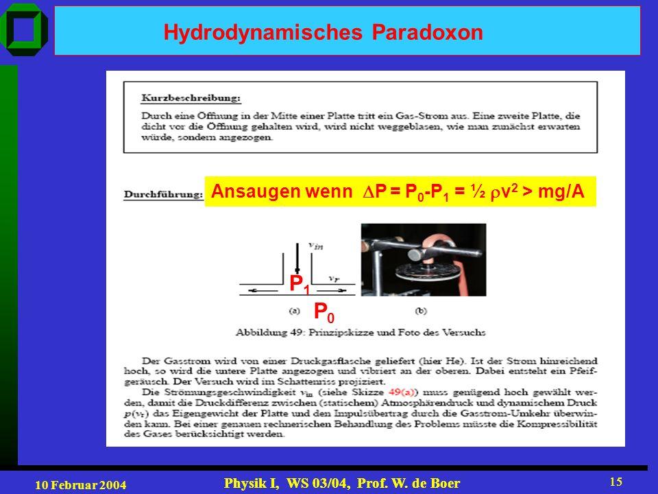 Hydrodynamisches Paradoxon