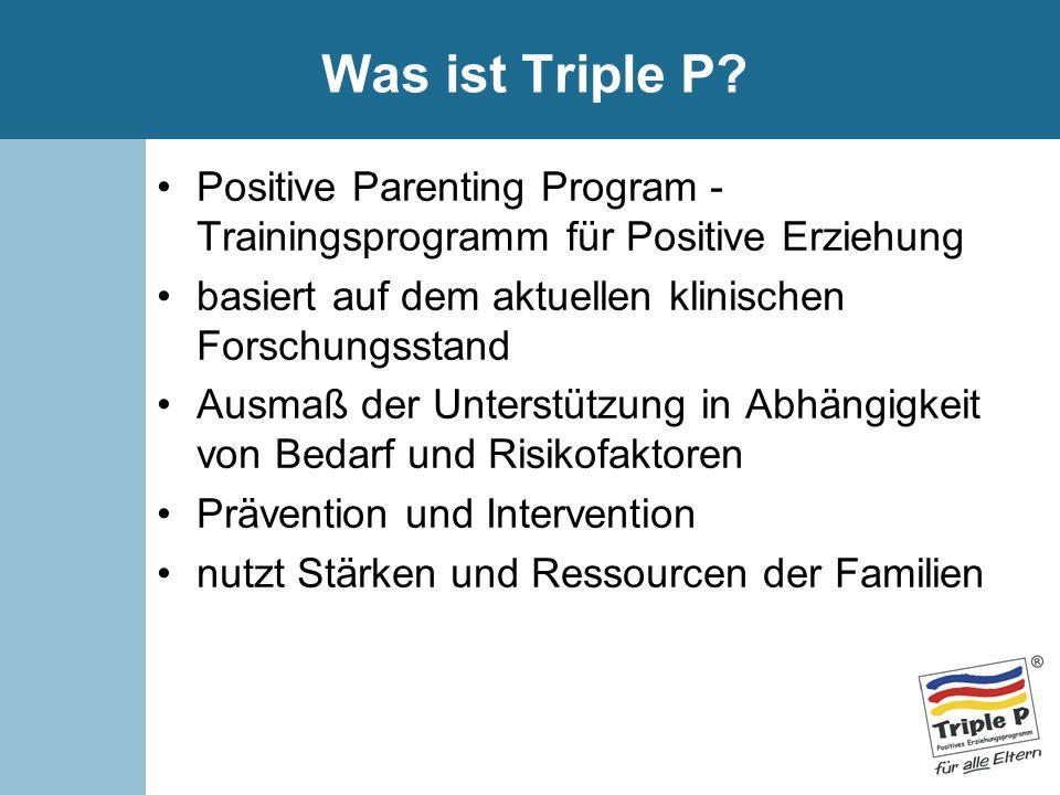 Was ist Triple P Positive Parenting Program - Trainingsprogramm für Positive Erziehung. basiert auf dem aktuellen klinischen Forschungsstand.