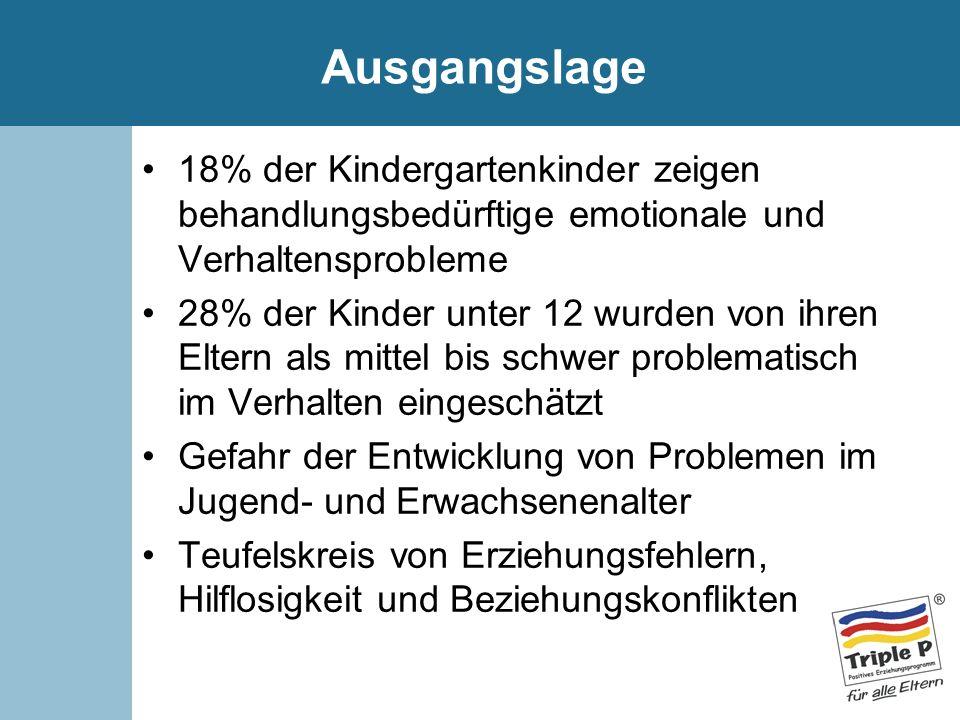 Ausgangslage18% der Kindergartenkinder zeigen behandlungsbedürftige emotionale und Verhaltensprobleme.