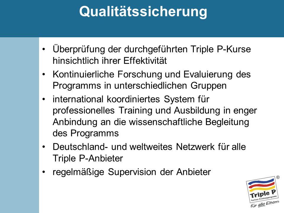 QualitätssicherungÜberprüfung der durchgeführten Triple P-Kurse hinsichtlich ihrer Effektivität.