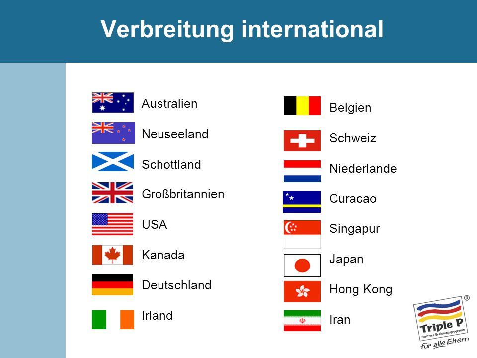 Verbreitung international