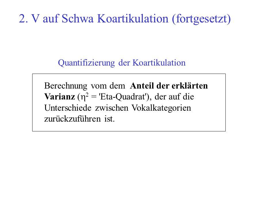 2. V auf Schwa Koartikulation (fortgesetzt)