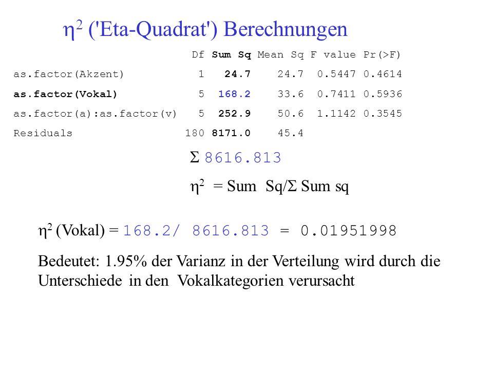 h2 ( Eta-Quadrat ) Berechnungen