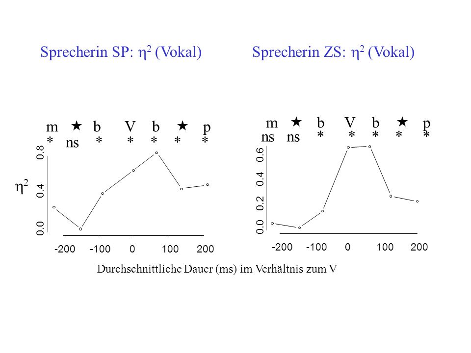 Sprecherin SP: h2 (Vokal) Sprecherin ZS: h2 (Vokal)