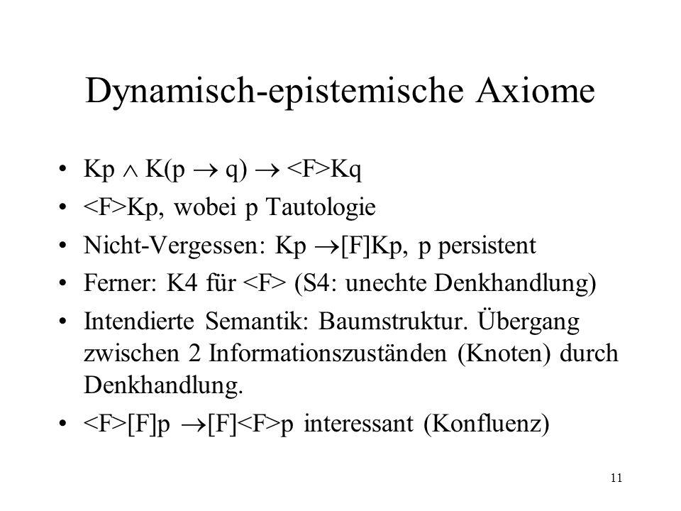 Dynamisch-epistemische Axiome