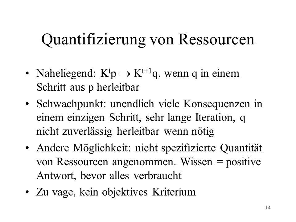 Quantifizierung von Ressourcen