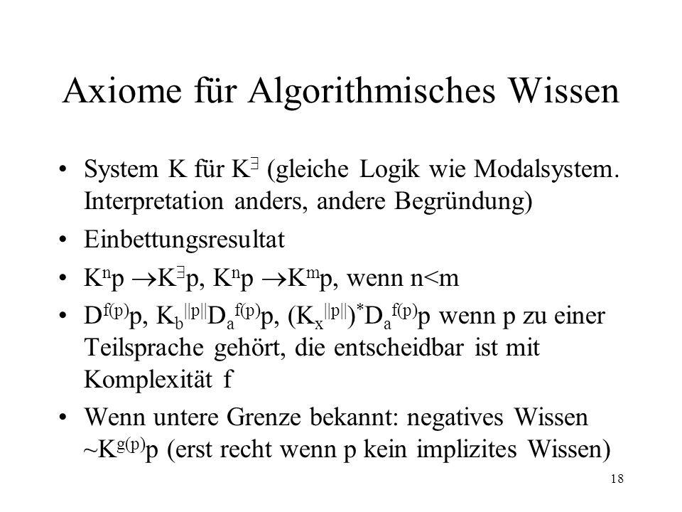Axiome für Algorithmisches Wissen
