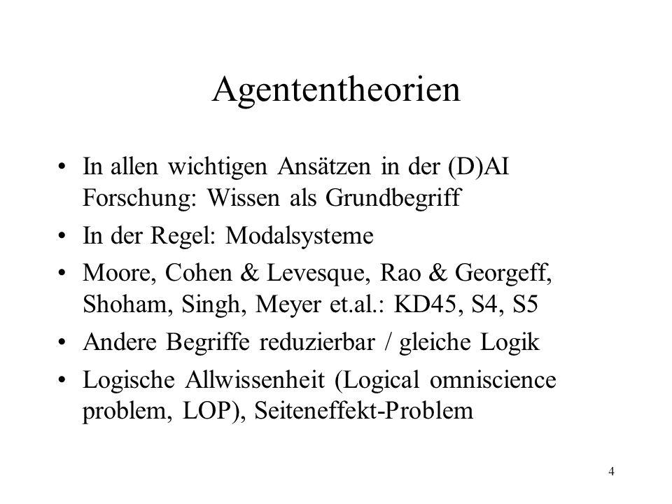Agententheorien In allen wichtigen Ansätzen in der (D)AI Forschung: Wissen als Grundbegriff. In der Regel: Modalsysteme.
