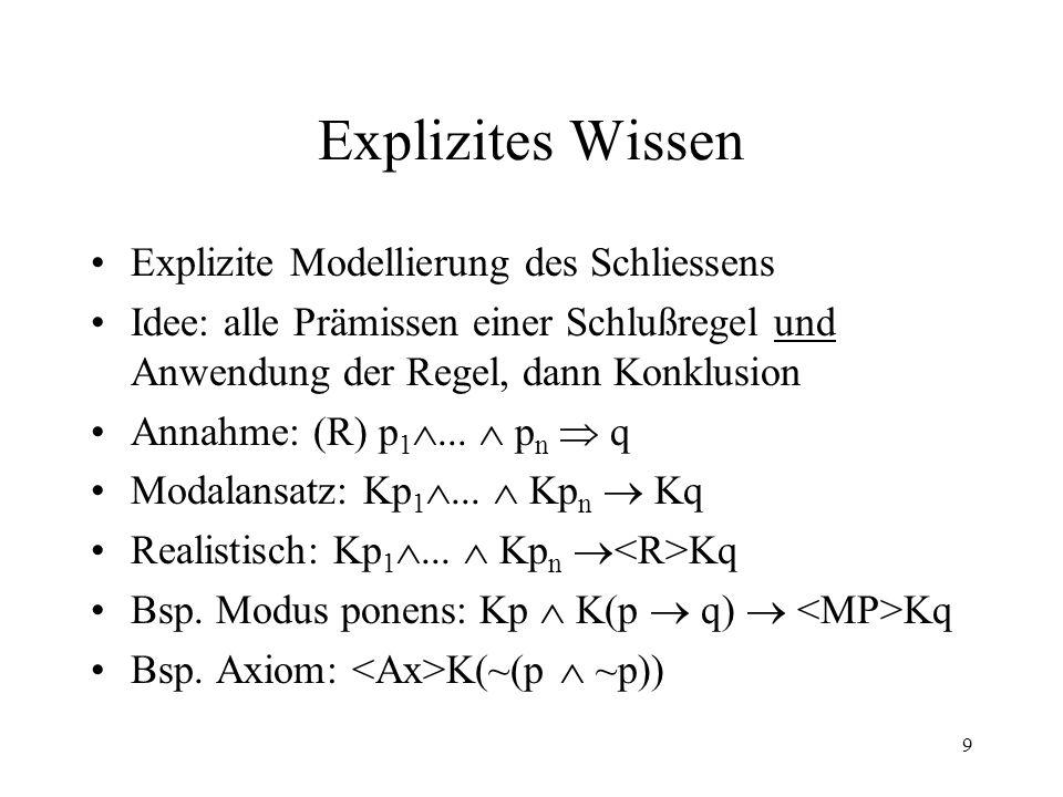 Explizites Wissen Explizite Modellierung des Schliessens