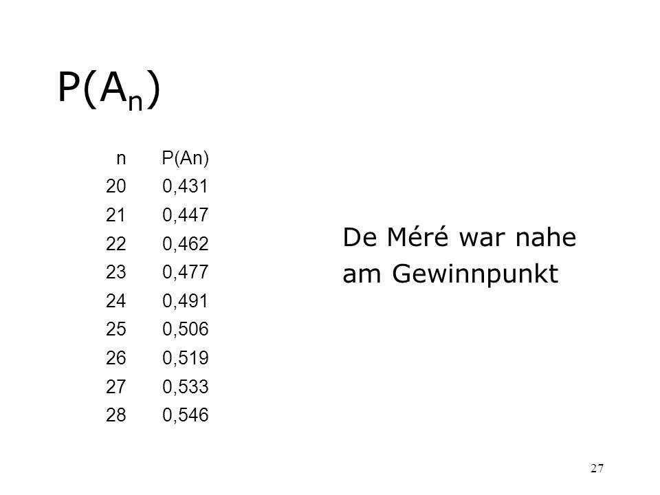 P(An) De Méré war nahe am Gewinnpunkt n P(An) 20 0,431 21 0,447 22
