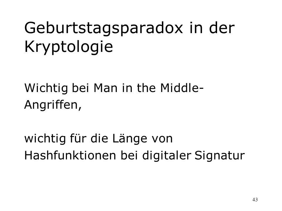 Geburtstagsparadox in der Kryptologie