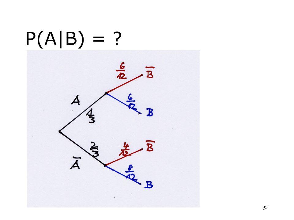 P(A|B) =